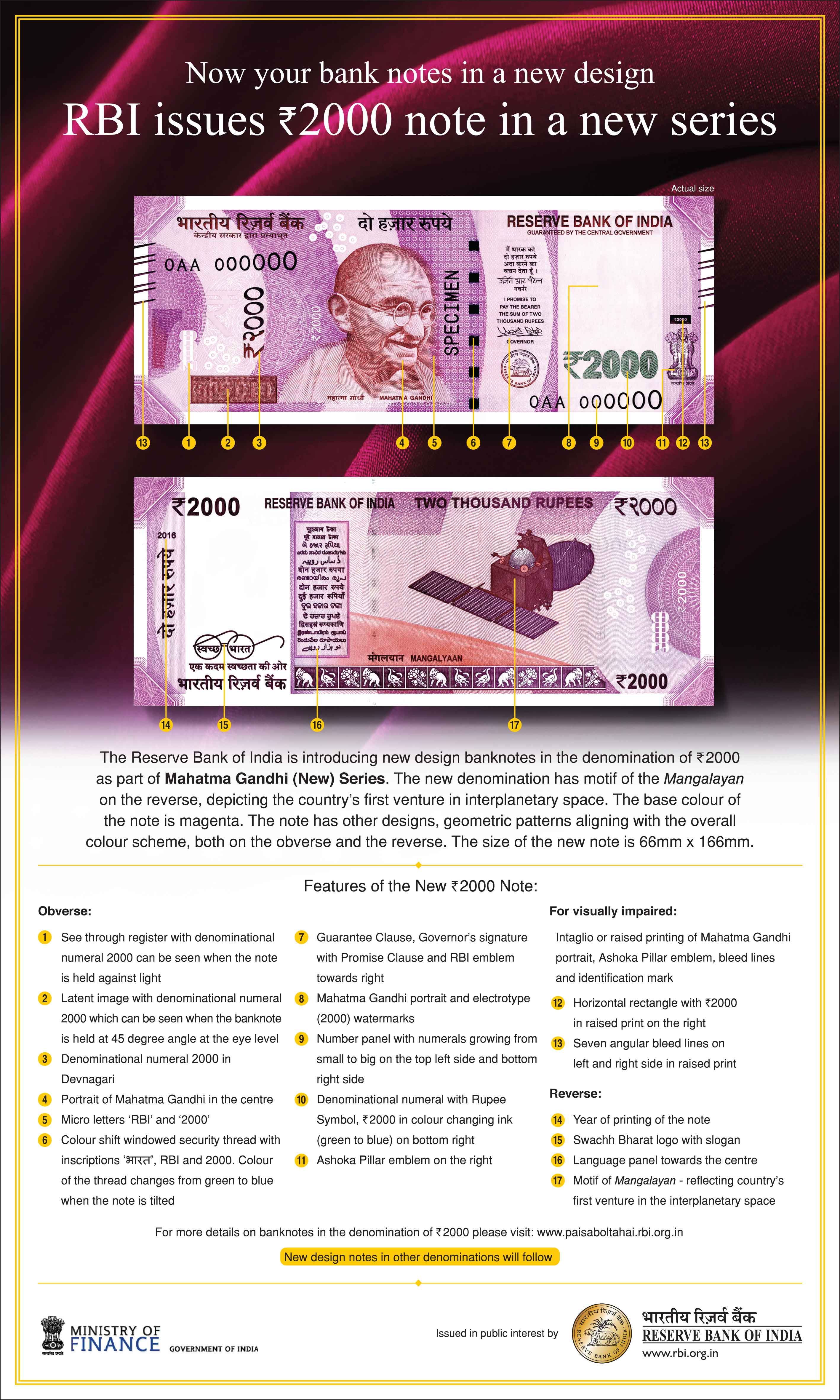 The new Rs 2000 bank notes: You should know this